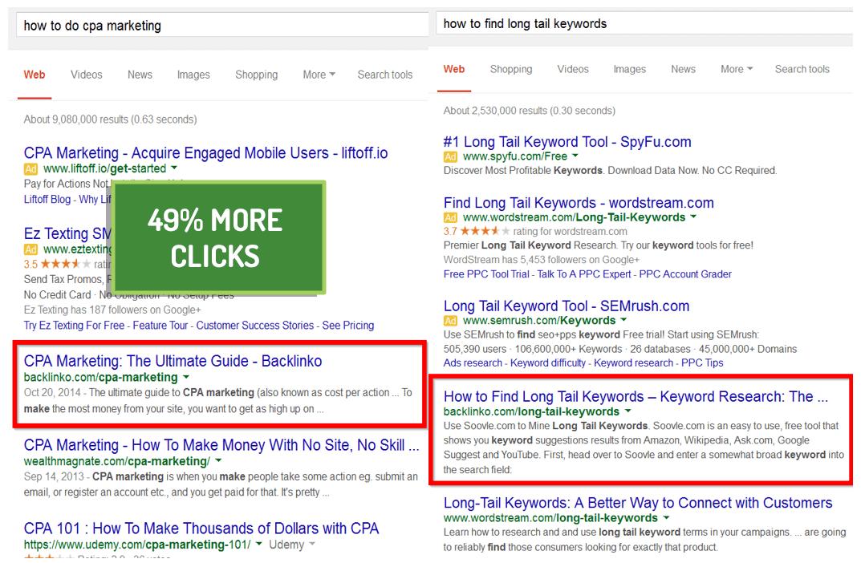 рейтинг кликов