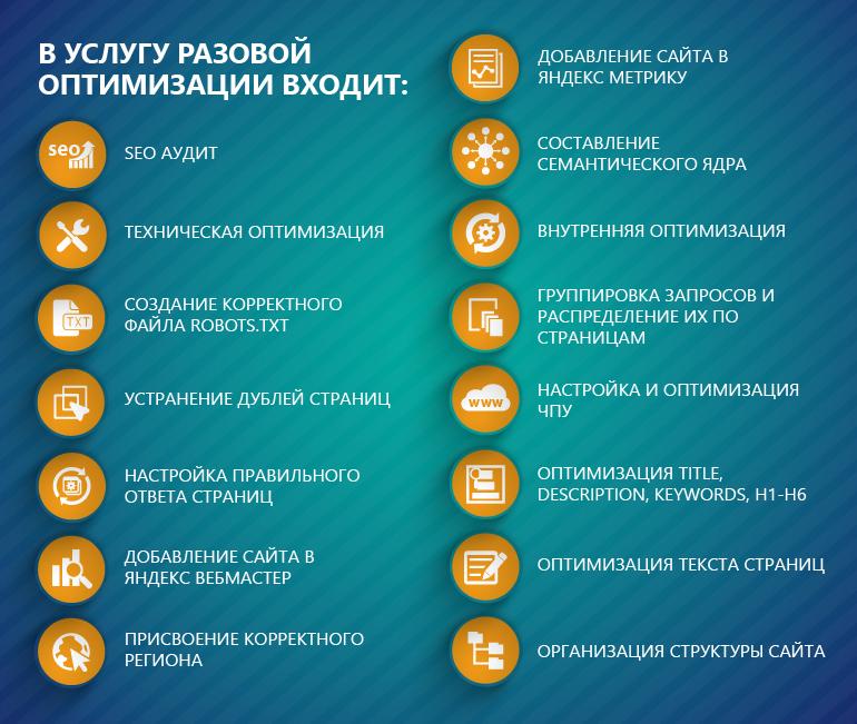 Оптимизация сайта результаты прогонка хрумером Красносельский район