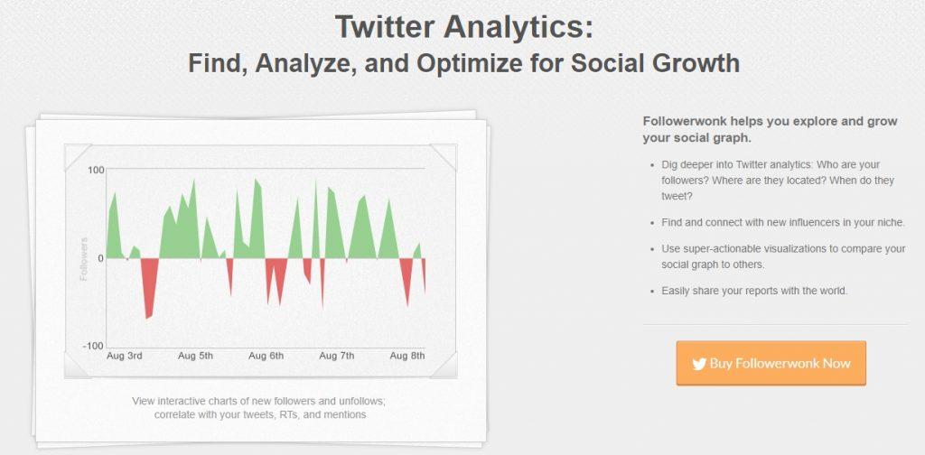 Followerwonk Tools for Twitter Analytics