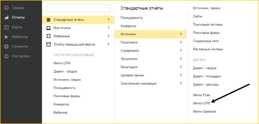 Смотрим информацию по меткам в Яндекс.Метрике