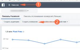 Почему статистические данные рекламы Facebook отличаются от данных Google Analytics