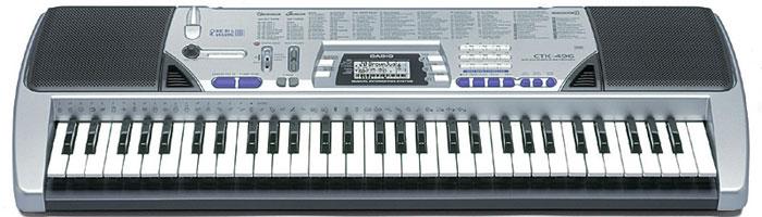 Контекстная реклама музыкальных инструментов