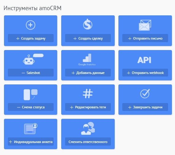 amoCRM в рейтинге CRM-систем