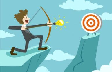 Риски при настройке контекстной рекламы