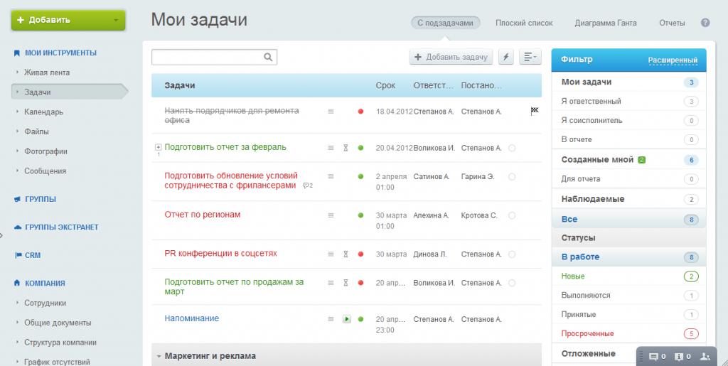 Сервисы для управления проектами Битрикс24