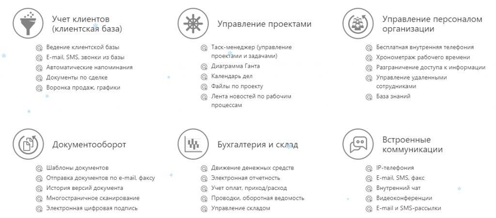 Сервисы для управления проектами Простой бизнес