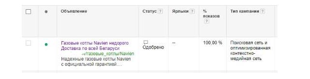Аудит рекламной кампании в Google: